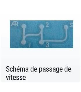 SCHEMA DE PASSAGE DE VITESSE POUR 2CV APRES 1964